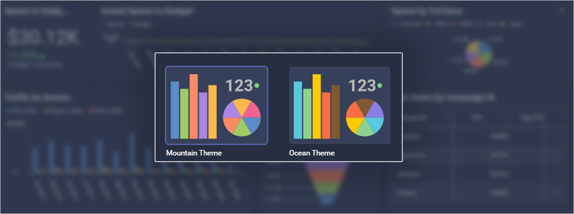 Your Dashboards — Your Look! Meet the New Custom Theming in Reveal