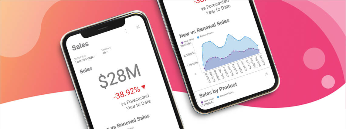 What is Mobile BI & Why is it Important?