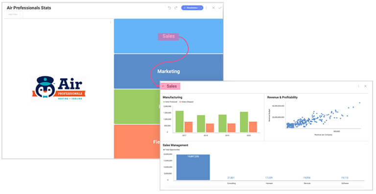 Data visualization - business teams reveal dashboard linking