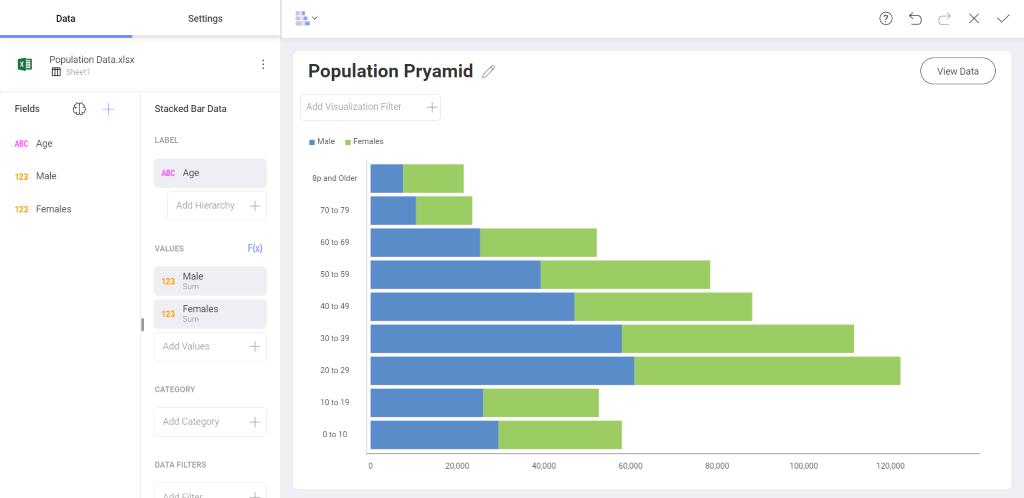 polulation pyramid