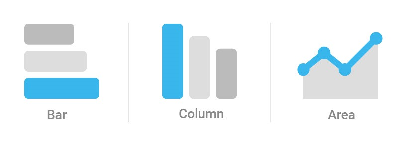 What are bar charts