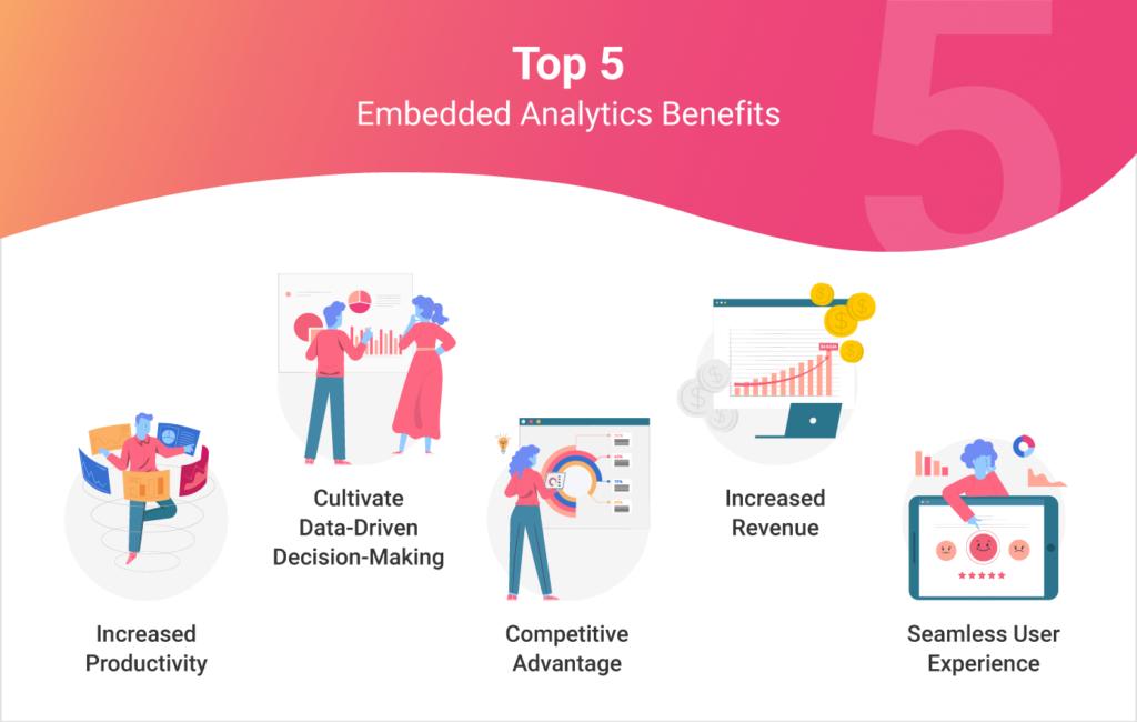 embedded analytics benefits