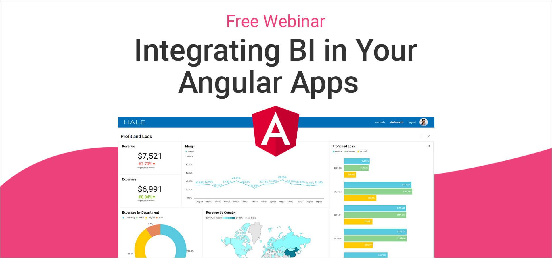 Integrating BI in Your Angular Apps