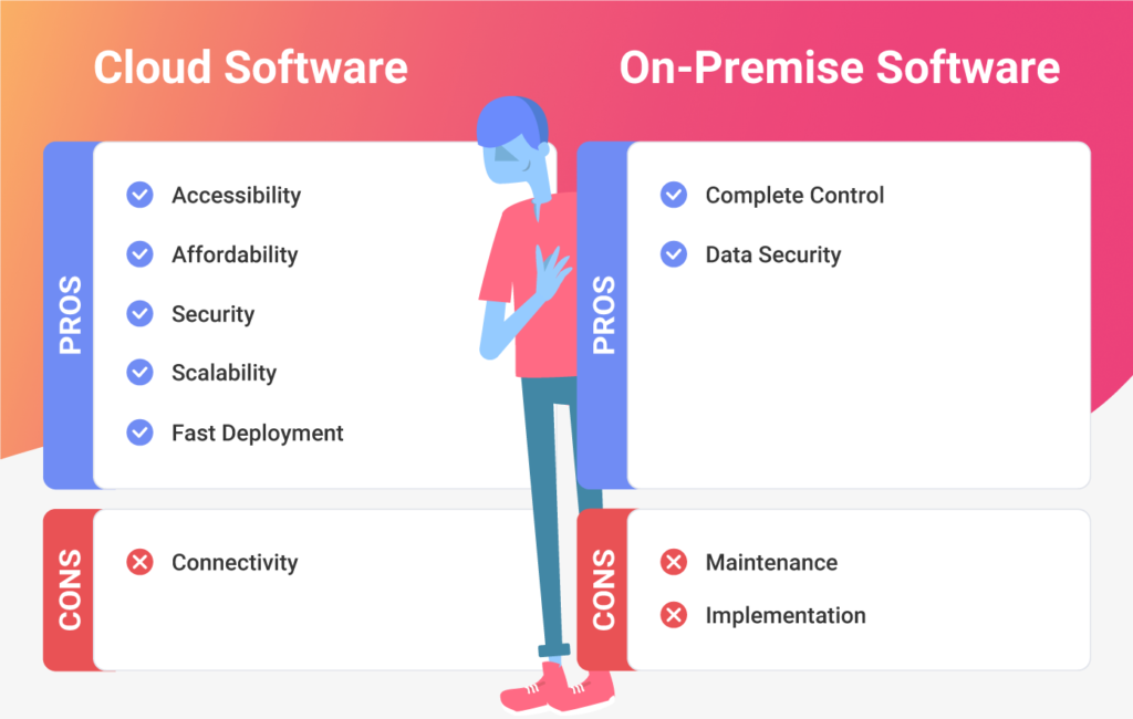 choosing an embedded analytics software