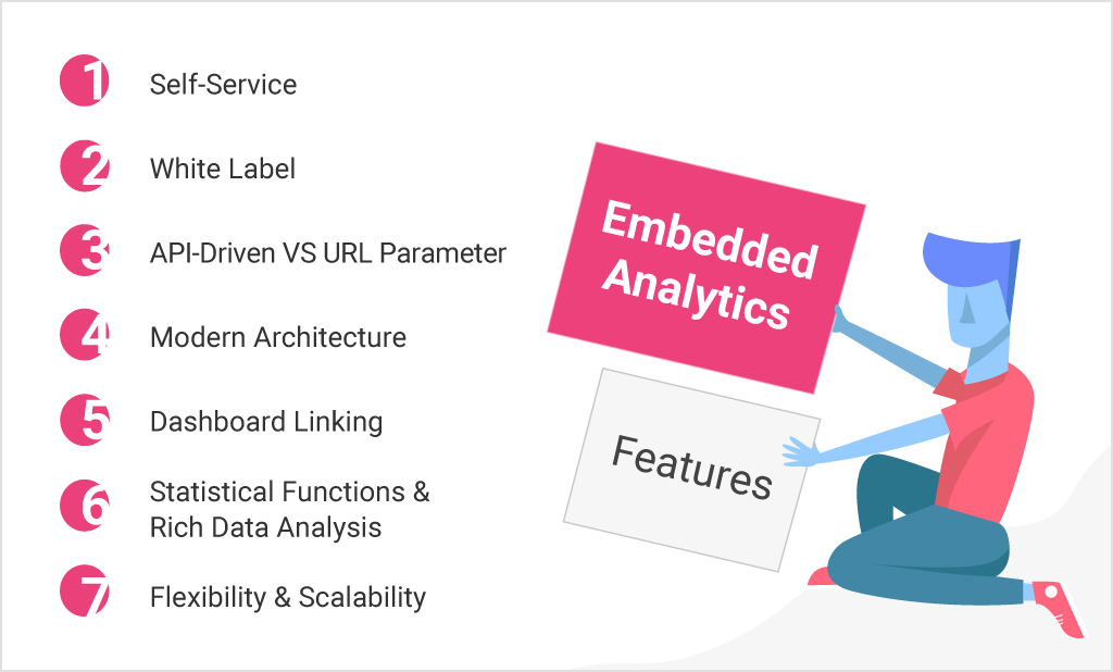 top 7 features of embedded analytics software